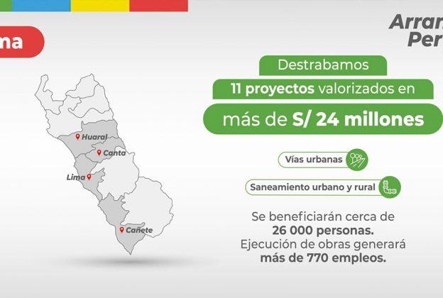 MUNICIPIOS DE LA REGIÓN LIMA RECIBIRÁN MÁS DE S/ 9 MILLONES PARA DESTRABAR 11 OBRAS DE AGUA E INFRAESTRUCTURA VIAL